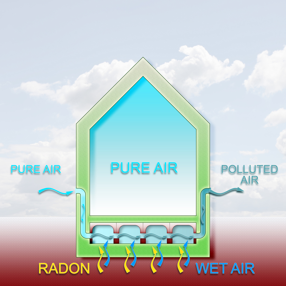 Dangers of Radon Gas