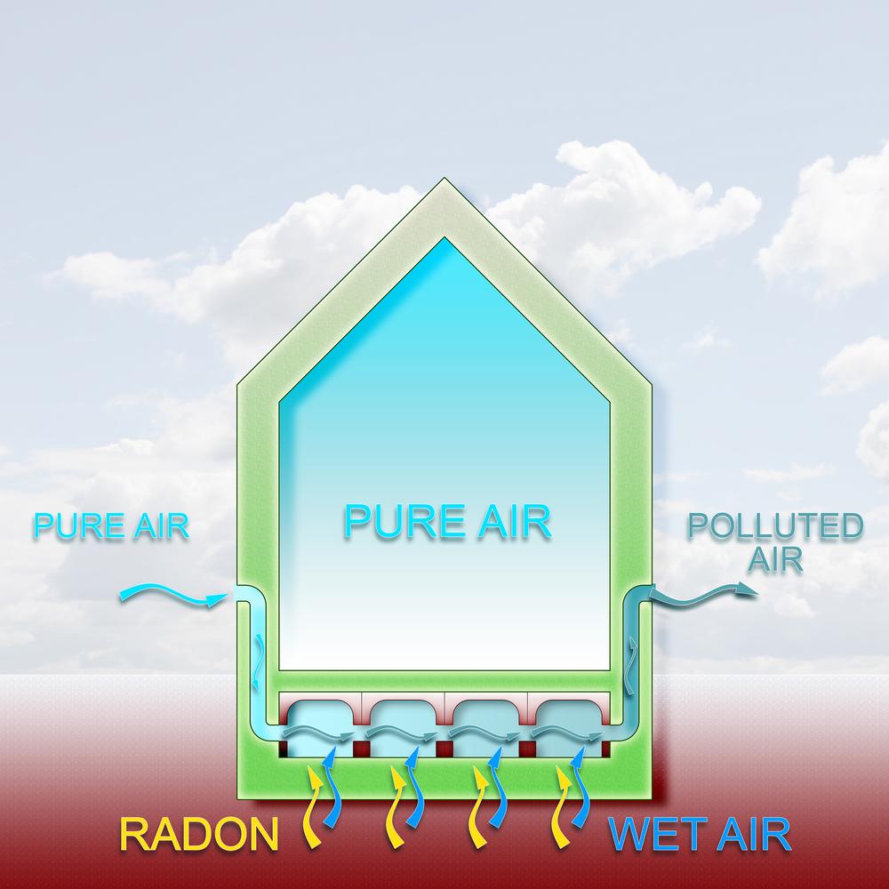 Dangers of Radon Gas